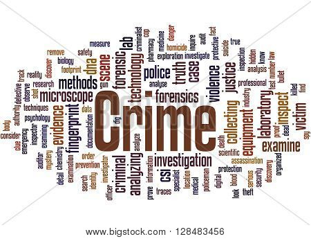 Crime, Word Cloud Concept