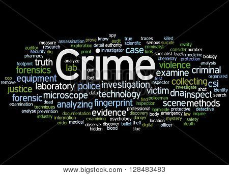 Crime, Word Cloud Concept 4