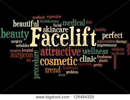 Facelift, Word Cloud Concept 6
