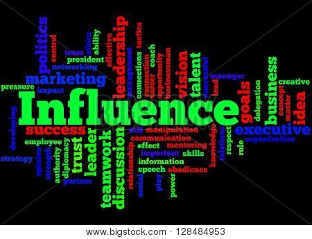 Influence, Word Cloud Concept 4