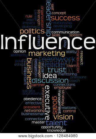 Influence, Word Cloud Concept 9