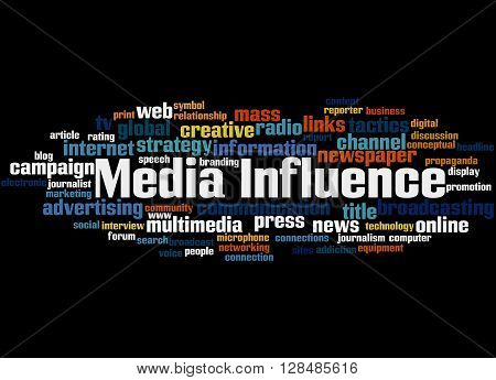 Media Influence, Word Cloud Concept 4