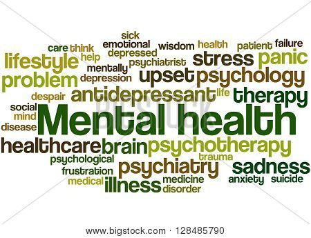 Mental Health, Word Cloud Concept 2