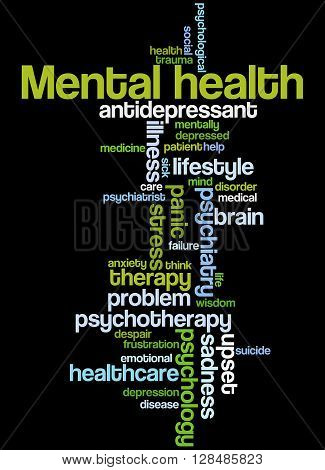 Mental Health, Word Cloud Concept 5