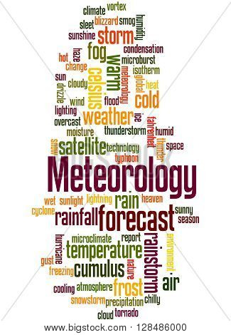 Meteorology, Word Cloud Concept 3