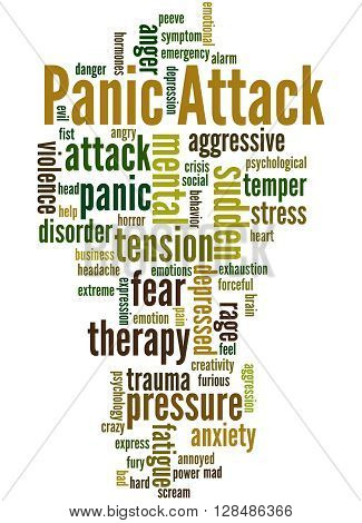 Panic Attack, Word Cloud Concept 3
