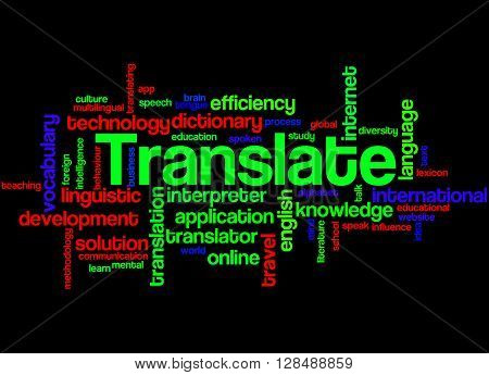 Translate, Word Cloud Concept 4