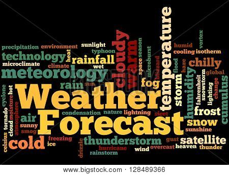 Weather Forecast, Word Cloud Concept 5