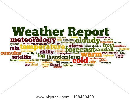 Weather Report, Word Cloud Concept 3