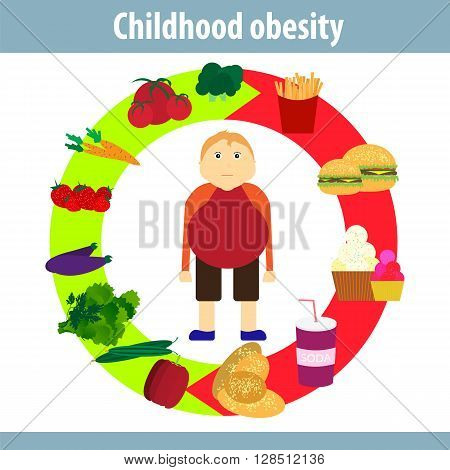 Childhood obesity infographics. Healthy food. Vector illustration.