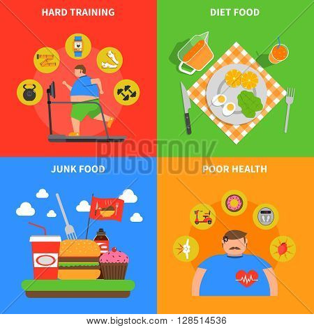 Obesity 2x2 design concept with junk food as cause of poor health and diet food for healthy lifestyle flat vector illustration