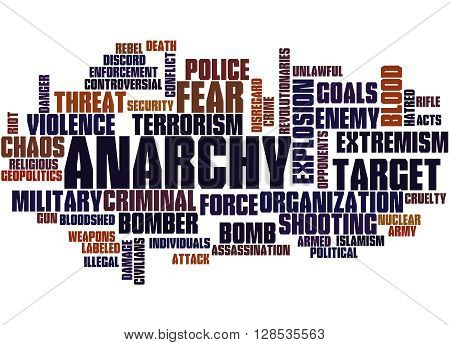 Anarchy, Word Cloud Concept 3