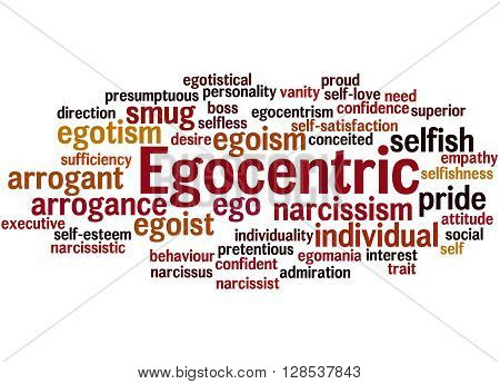 Egocentric, Word Cloud Concept 7