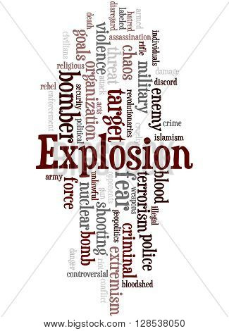 Explosion, Word Cloud Concept 2