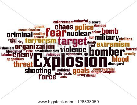 Explosion, Word Cloud Concept 3