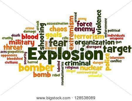 Explosion, Word Cloud Concept 5