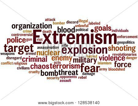 Extremism, Word Cloud Concept