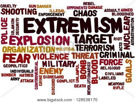 Extremism, Word Cloud Concept 3