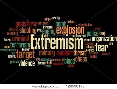 Extremism, Word Cloud Concept 4