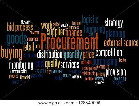 Procurement, Word Cloud Concept 3