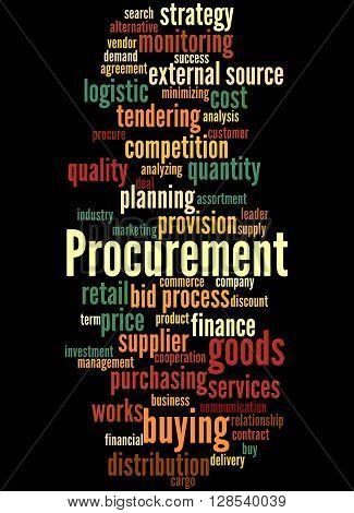 Procurement, Word Cloud Concept 6