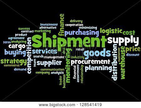 Shipment, Word Cloud Concept 9