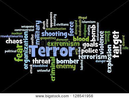 Terror, Word Cloud Concept 3