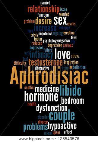 Aphrodisiac, Word Cloud Concept 8