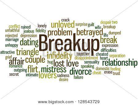 Breakup, Word Cloud Concept 5