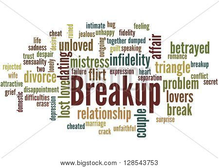 Breakup, Word Cloud Concept 7