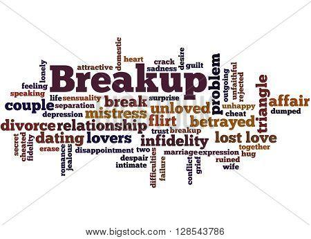 Breakup, Word Cloud Concept 9