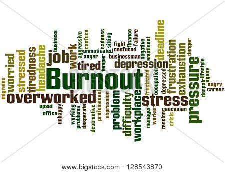 Burnout, Word Cloud Concept 4