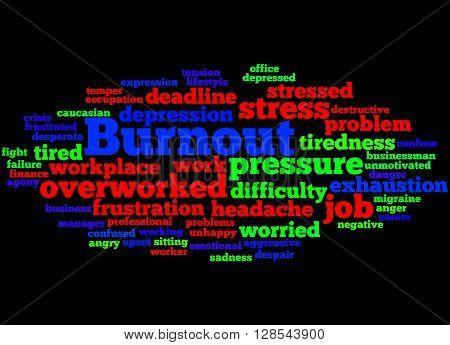 Burnout, Word Cloud Concept 6