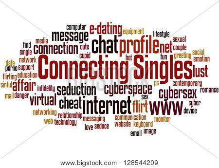 Connecting Singles, Word Cloud Concept 3
