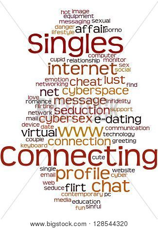 Connecting Singles, Word Cloud Concept 7