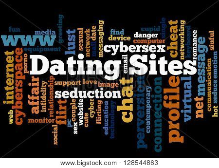 Dating Sites, Word Cloud Concept