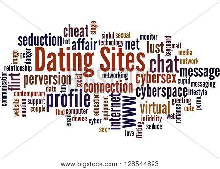 Dating Sites, Word Cloud Concept 4