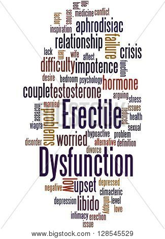 Erectile Dysfunction, Word Cloud Concept 6