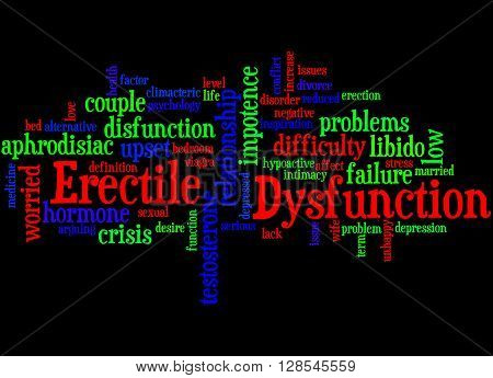 Erectile Dysfunction, Word Cloud Concept 9