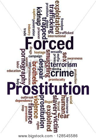 Forced Prostitution, Word Cloud Concept 2