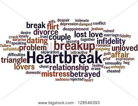 Heartbreak, Word Cloud Concept 7