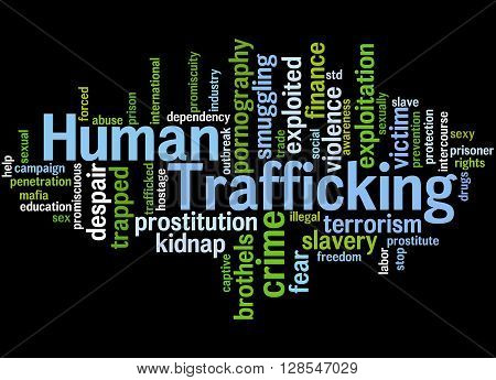 Human Trafficking, Word Cloud Concept 2
