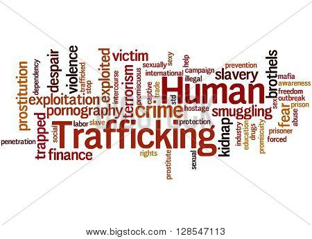 Human Trafficking, Word Cloud Concept 7