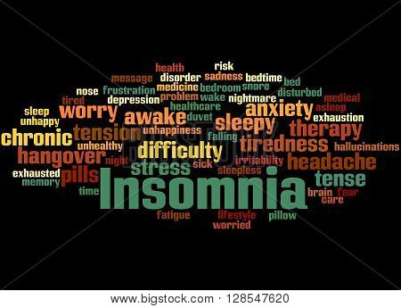 Insomnia, Word Cloud Concept 6