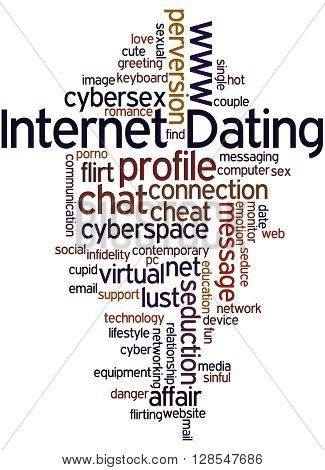 Internet Dating, Word Cloud Concept
