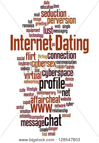 Internet Dating, Word Cloud Concept 7