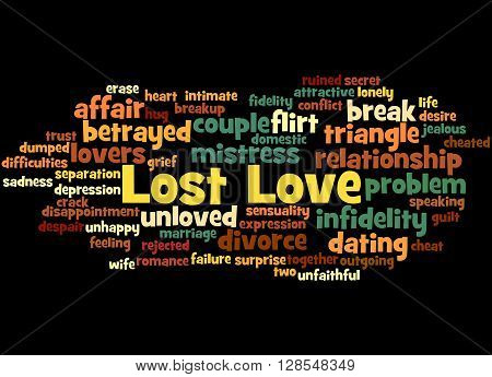 Lost Love, Word Cloud Concept 4