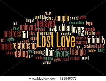 Lost Love, Word Cloud Concept 6