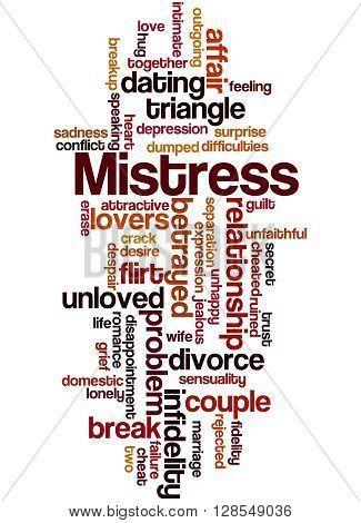 Mistress, Word Cloud Concept 9