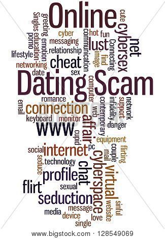 Online Dating Scam, Word Cloud Concept 2